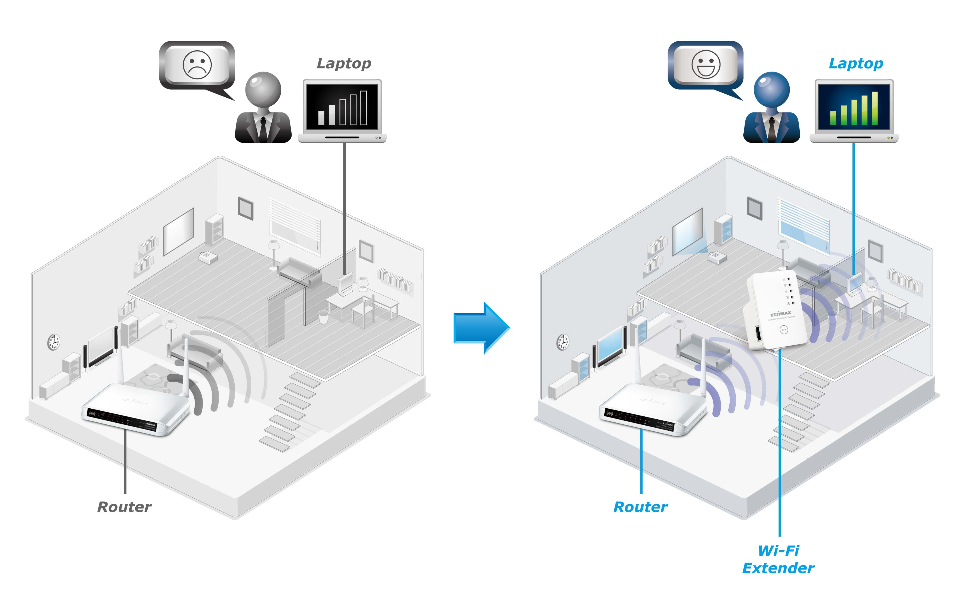 Wireless Access Point Setup Diagram Not Lossing Wiring Network Router Get Free Image About Wi Fi Home